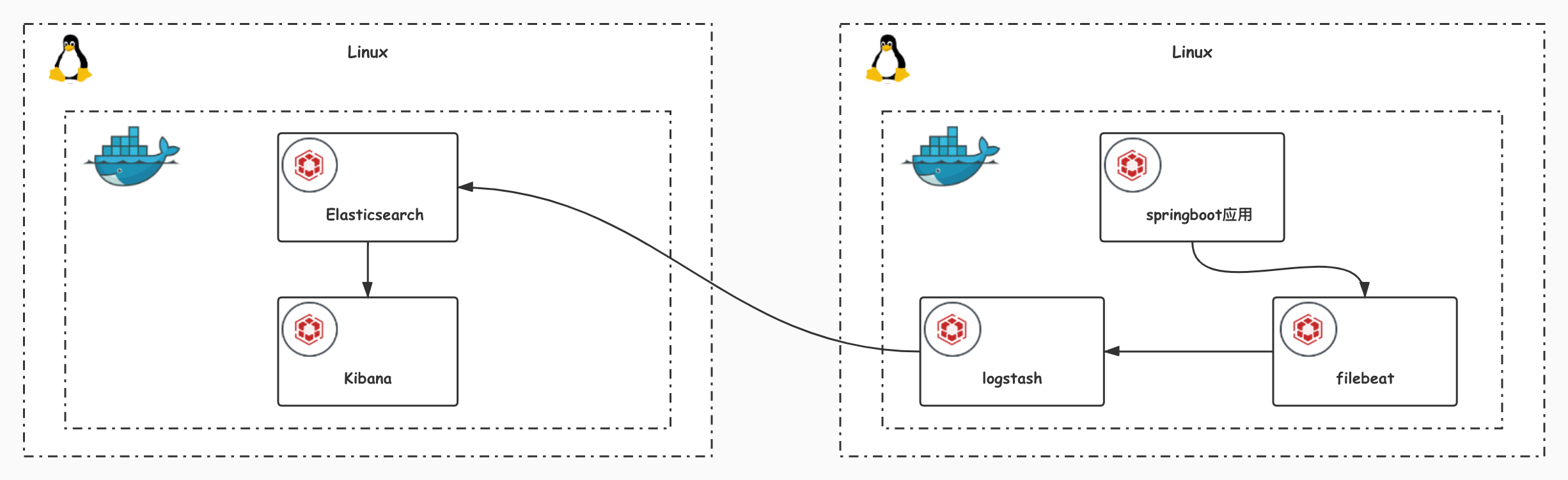服务器架构.png