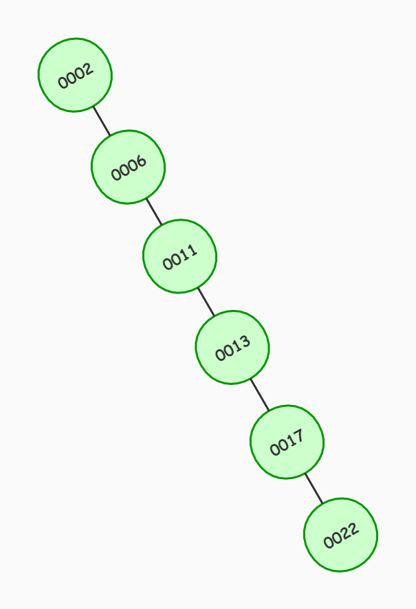 BinarySearchTree1.jpg