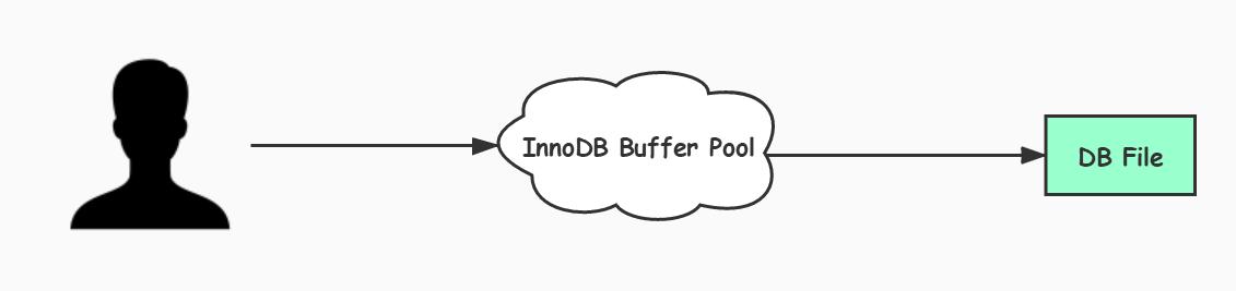 BufferPool.jpg