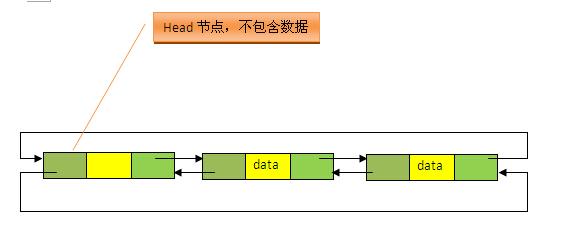 LinkList1.jpeg