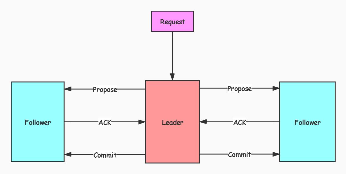 broadcastingMode.jpg