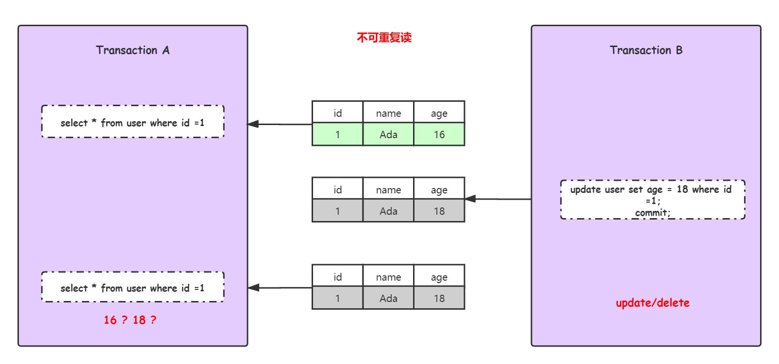 transaction2.jpg